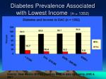diabetes prevalence associated with lowest income n 1352