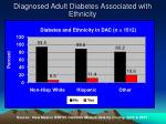 diagnosed adult diabetes associated with ethnicity