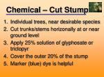 chemical cut stump