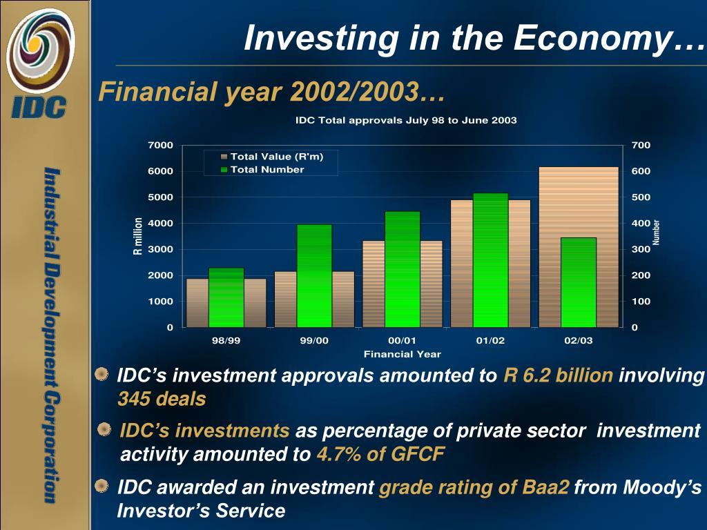 Investing in the Economy…