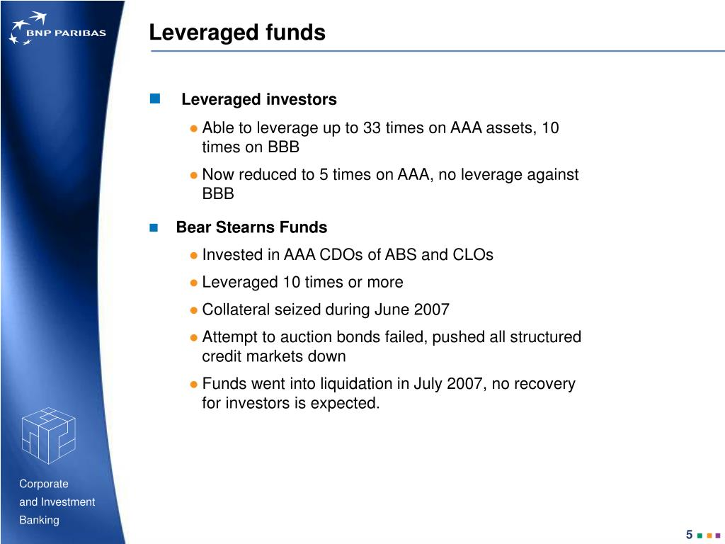 Leveraged funds