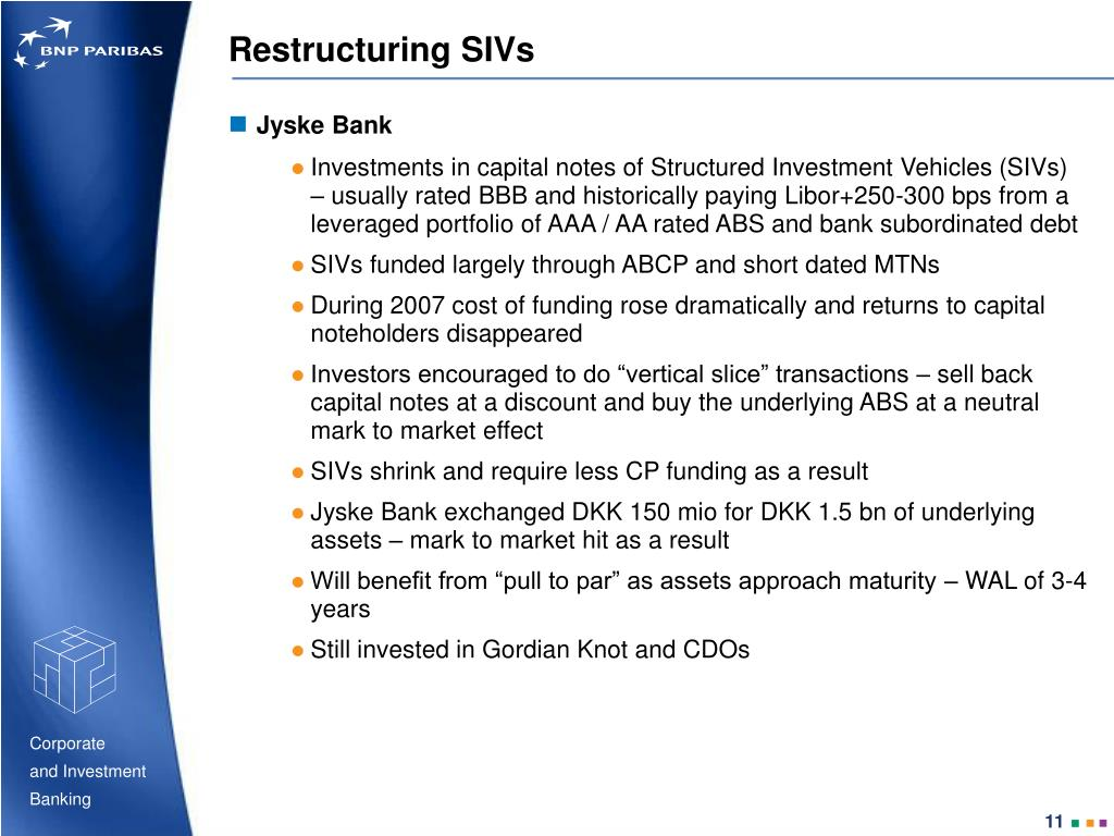 Restructuring SIVs