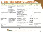 6 2005 2006 budget allocation
