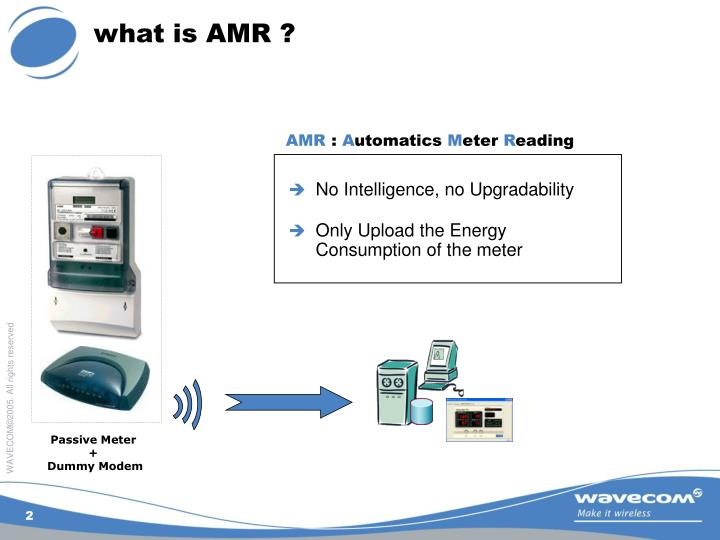 What is amr
