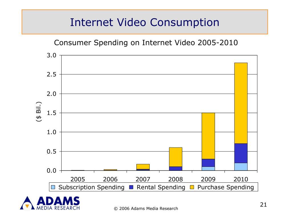Internet Video Consumption