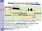 timed synchronous data flow tdf