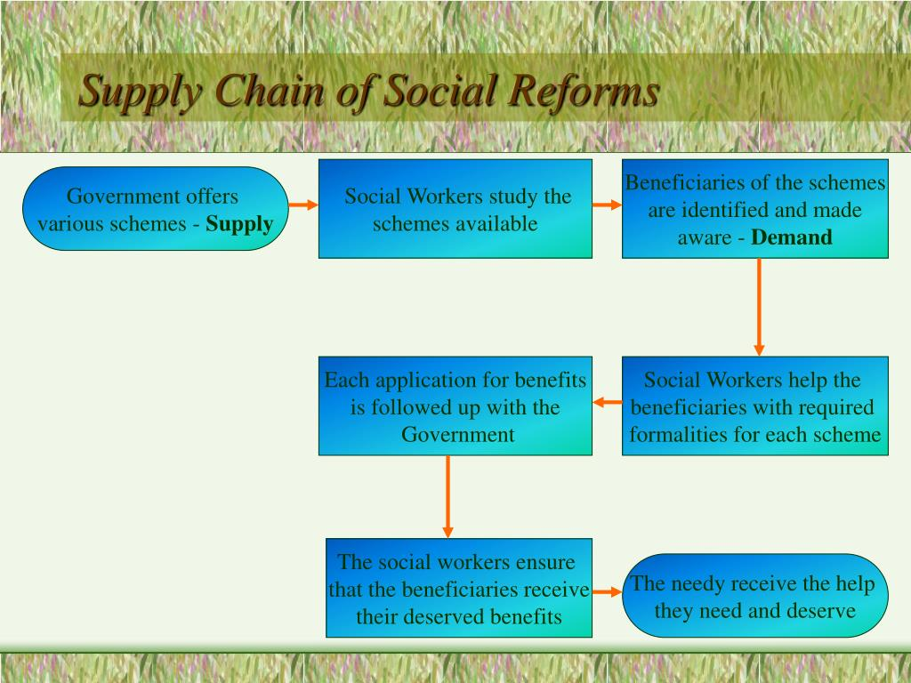 Supply Chain of Social Reforms
