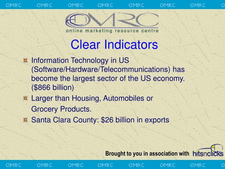 Clear Indicators