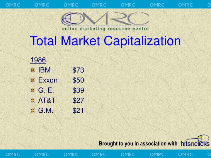Total market capitalization