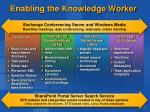 enabling the knowledge worker