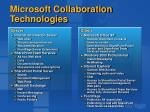 microsoft collaboration technologies