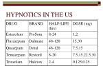 hypnotics in the us