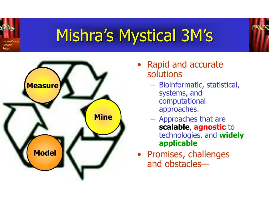 Mishra's Mystical 3M's