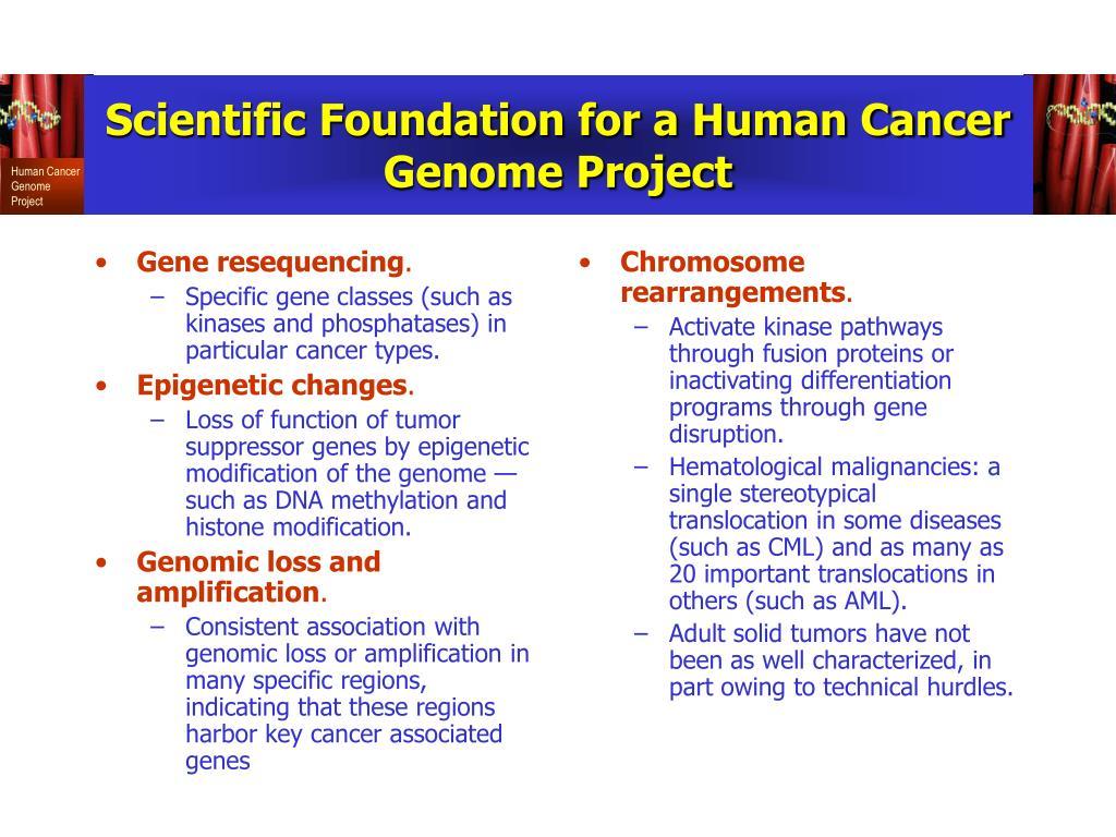 Gene resequencing