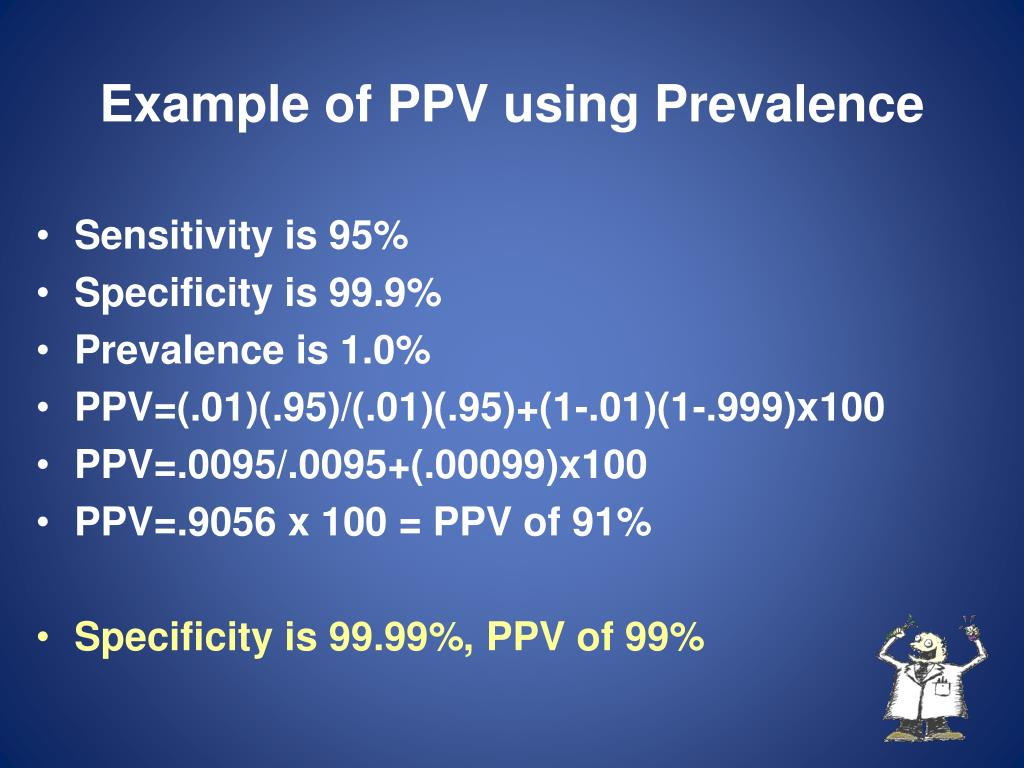 Example of PPV using Prevalence