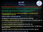 acuf timeline