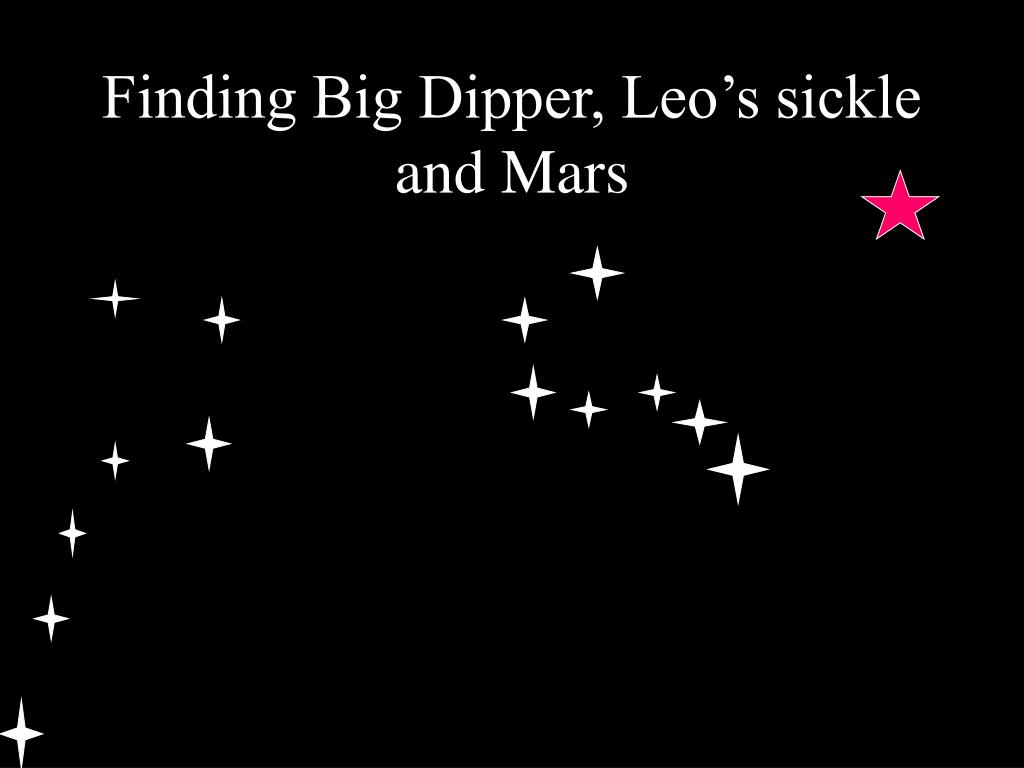 Finding Big Dipper, Leo's sickle   and Mars