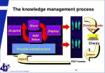 the knowledge management process