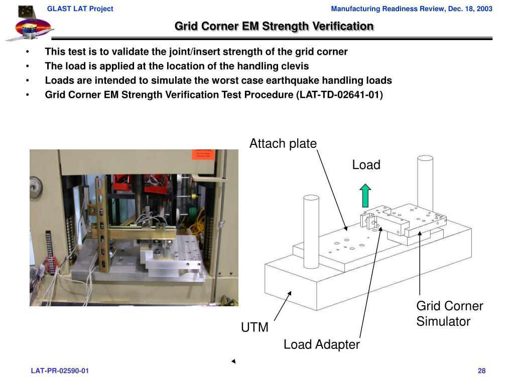 Grid Corner EM Strength Verification