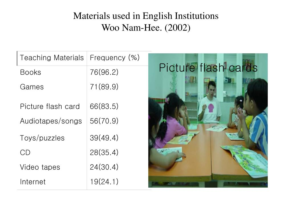 Materials used in English Institutions