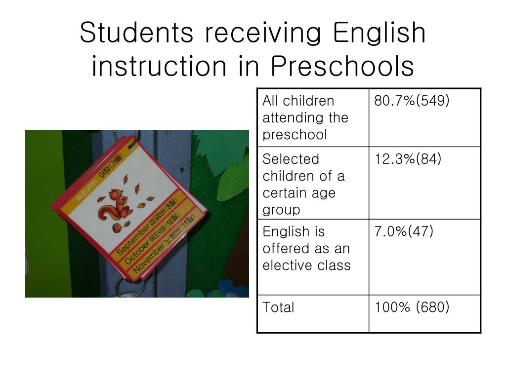 Students receiving English instruction in Preschools