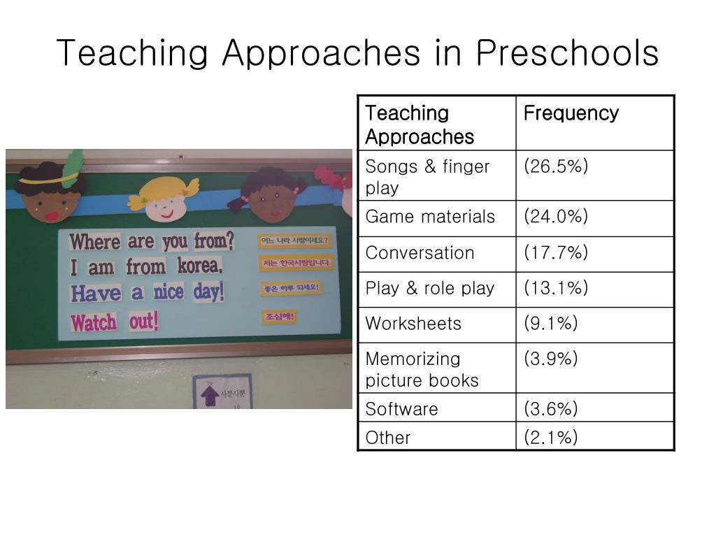 Teaching Approaches in Preschools