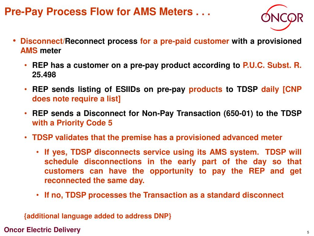 Pre-Pay Process Flow for AMS Meters . . .