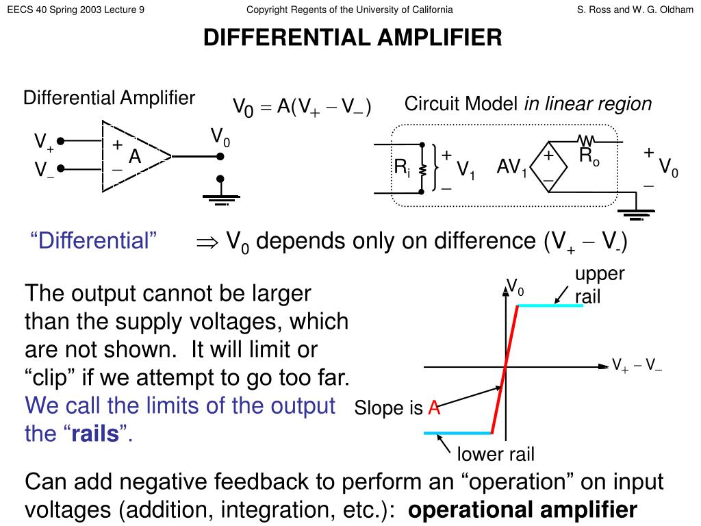 differential amplifier l.