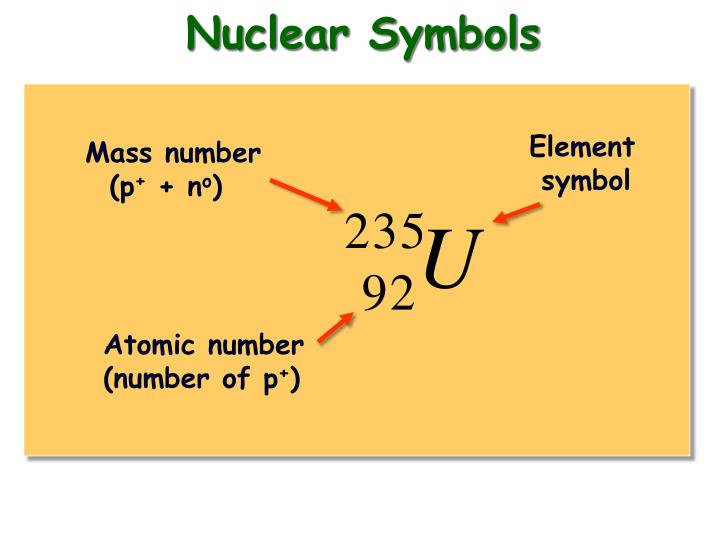 Ppt Nuclear Chemistry Powerpoint Presentation Id162360