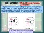 basic concepts effect of internal transistor capacitances