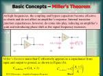 basic concepts miller s theorem