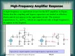 high frequency amplifier response