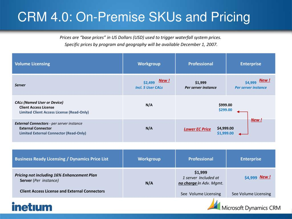 CRM 4.0: On-Premise SKUs and Pricing