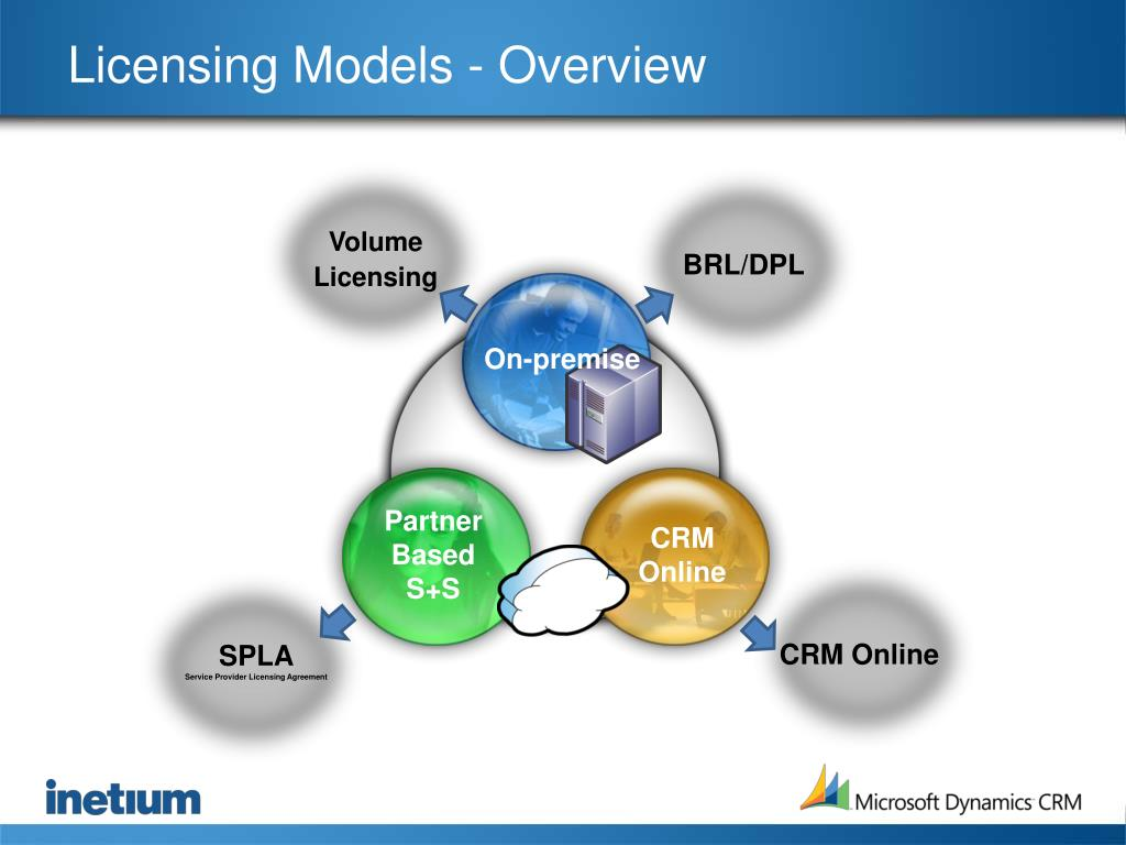 Licensing Models - Overview