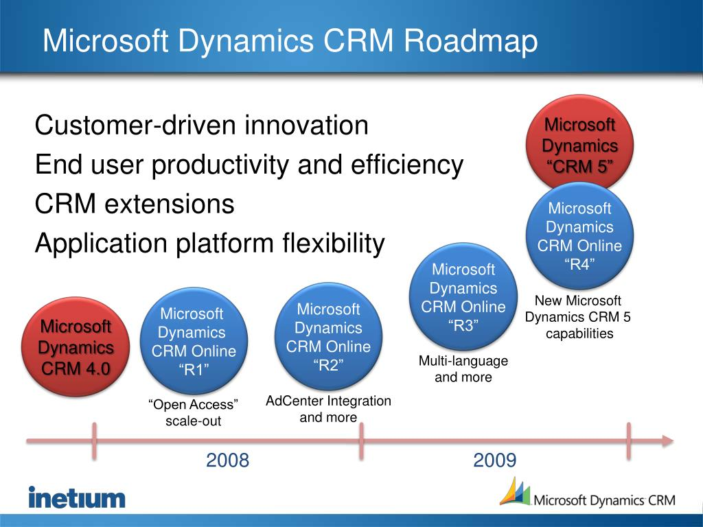 Microsoft Dynamics CRM Roadmap