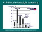 childhood overweight obesity