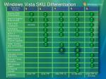 windows vista sku differentiation