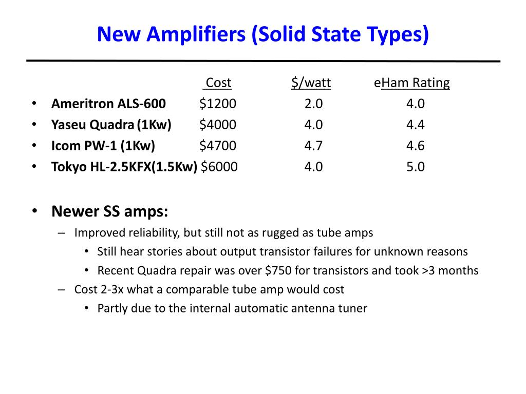 New Amplifiers (Solid State Types)