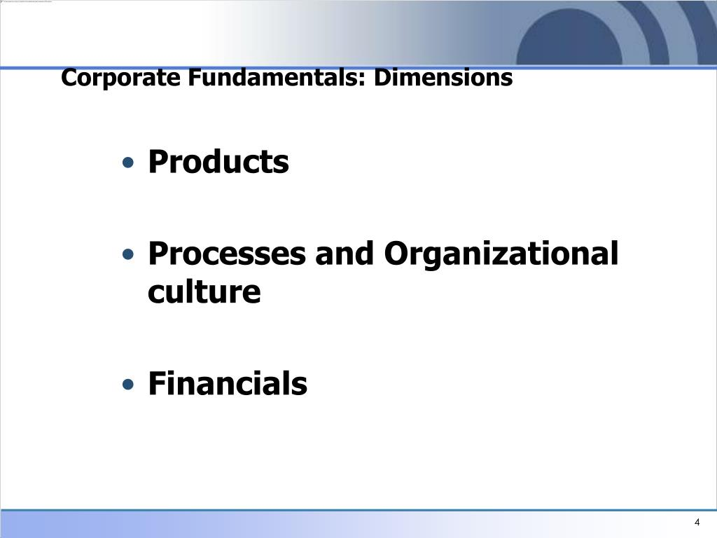 Corporate Fundamentals: Dimensions