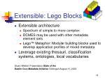extensible lego blocks