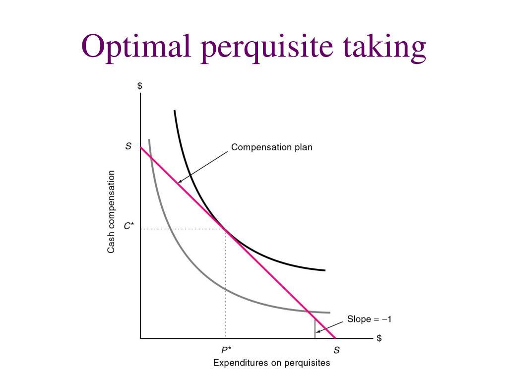 Optimal perquisite taking