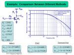example comparison between different methods