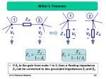 miller s theorem