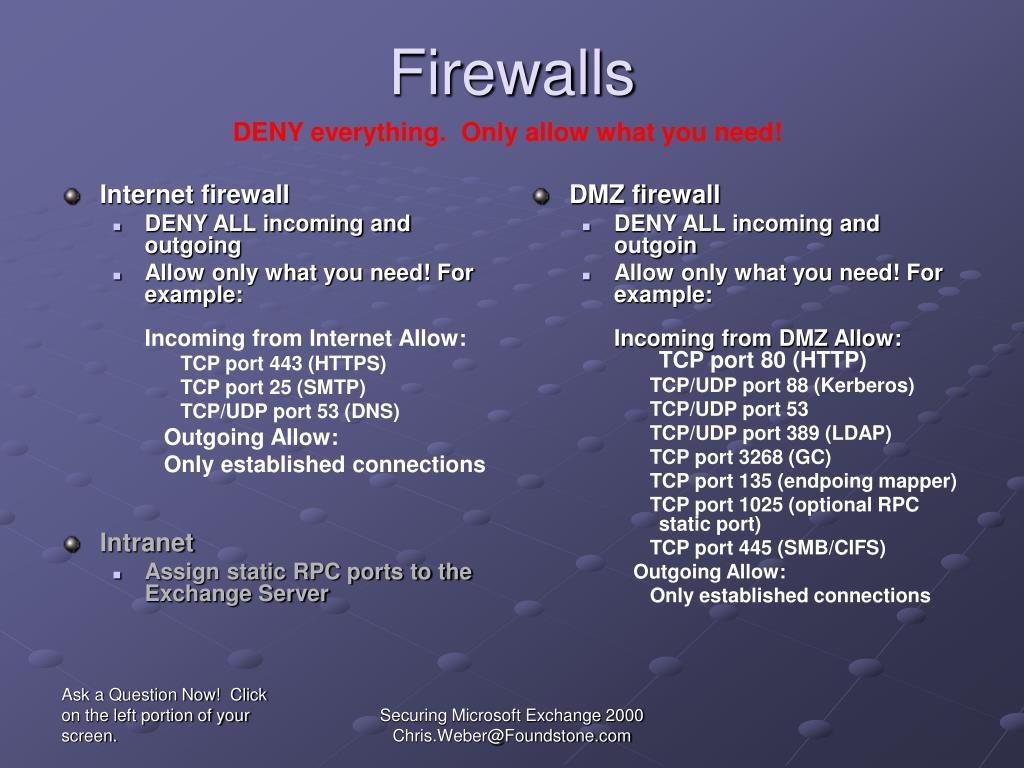 Internet firewall