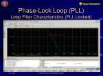 phase lock loop pll loop filter characteristics pll locked