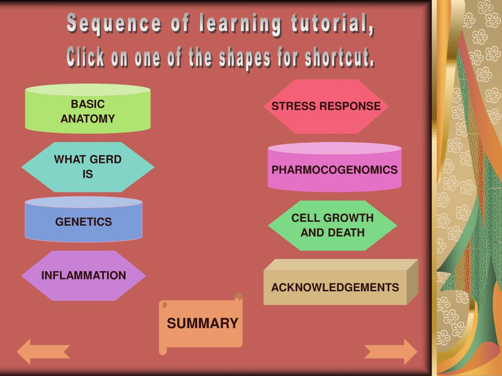 Sequence of learning tutorial,