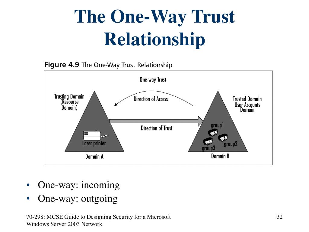 The One-Way Trust Relationship