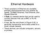 ethernet hardware