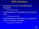 cea indicators