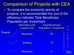 comparison of projects with cea